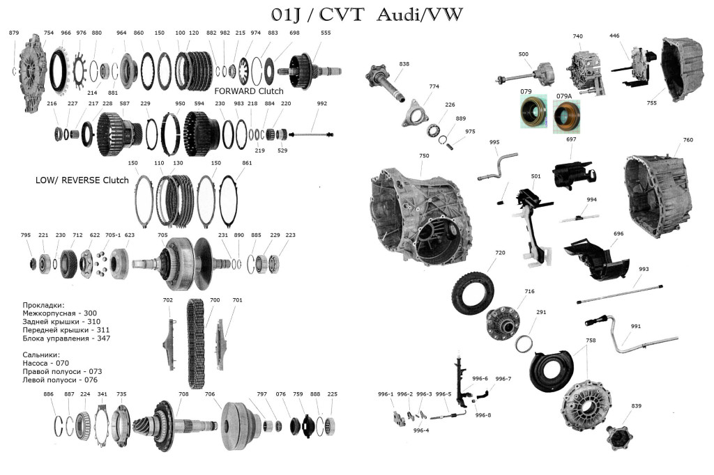01J_CVT_scheme