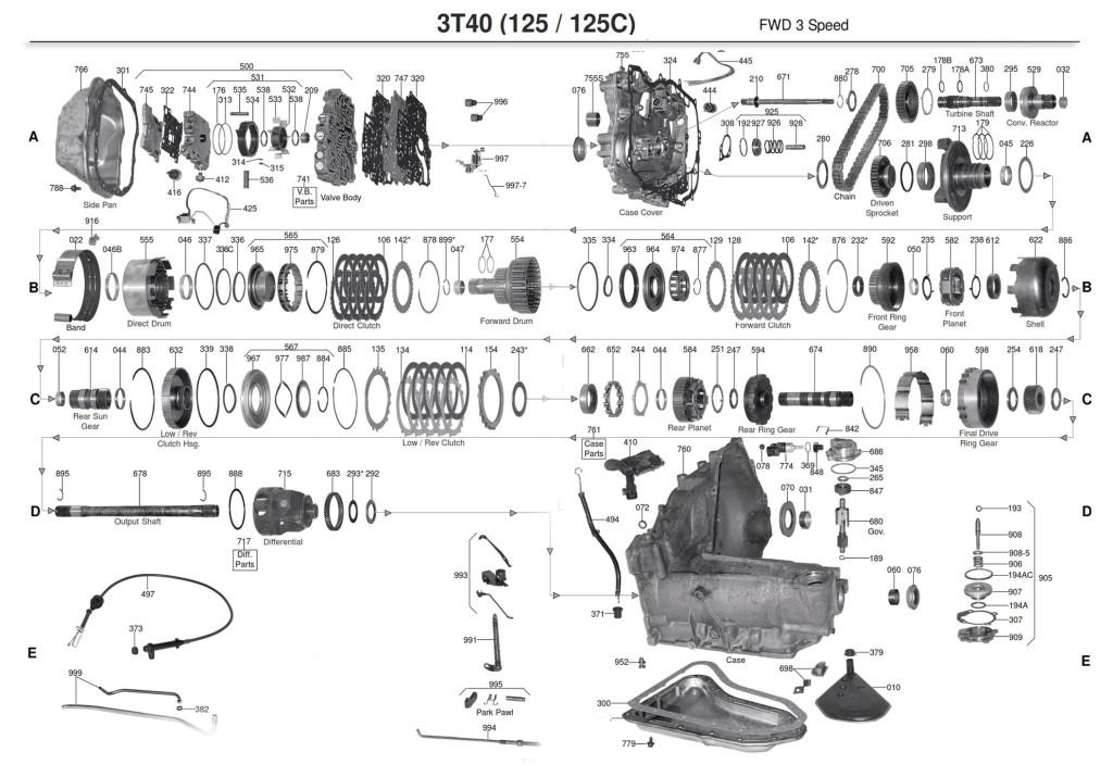 3T40 scheme