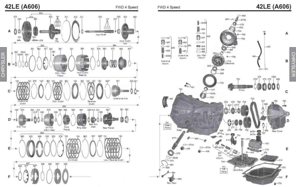 transmission 42LE scheme