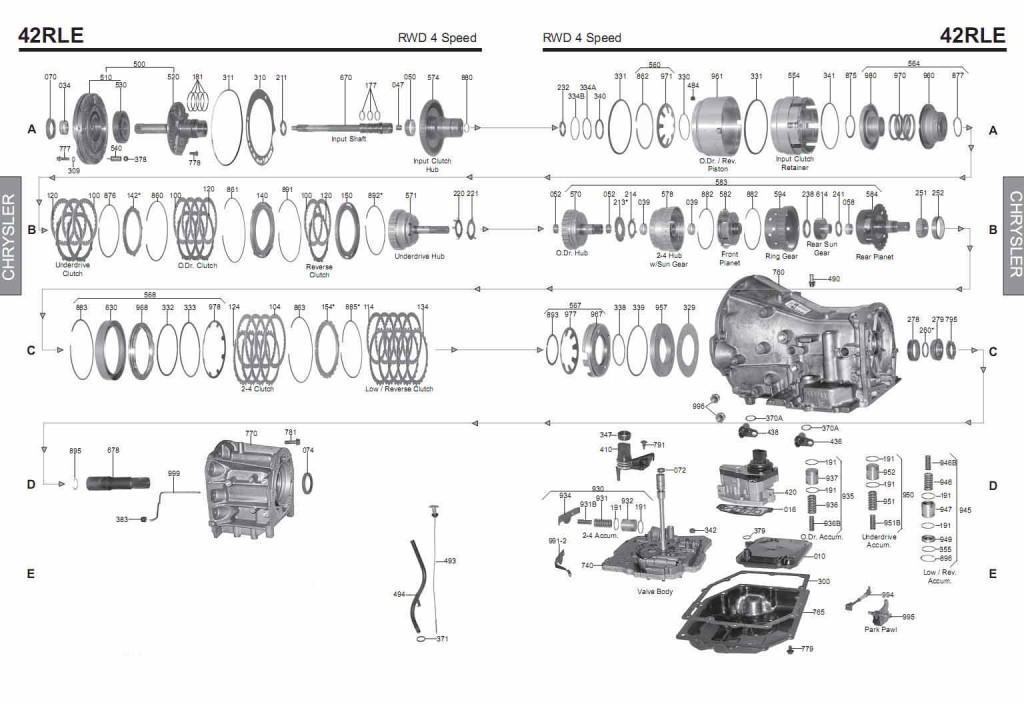 transmission 42RLE scheme