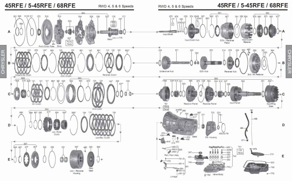 45RFE scheme