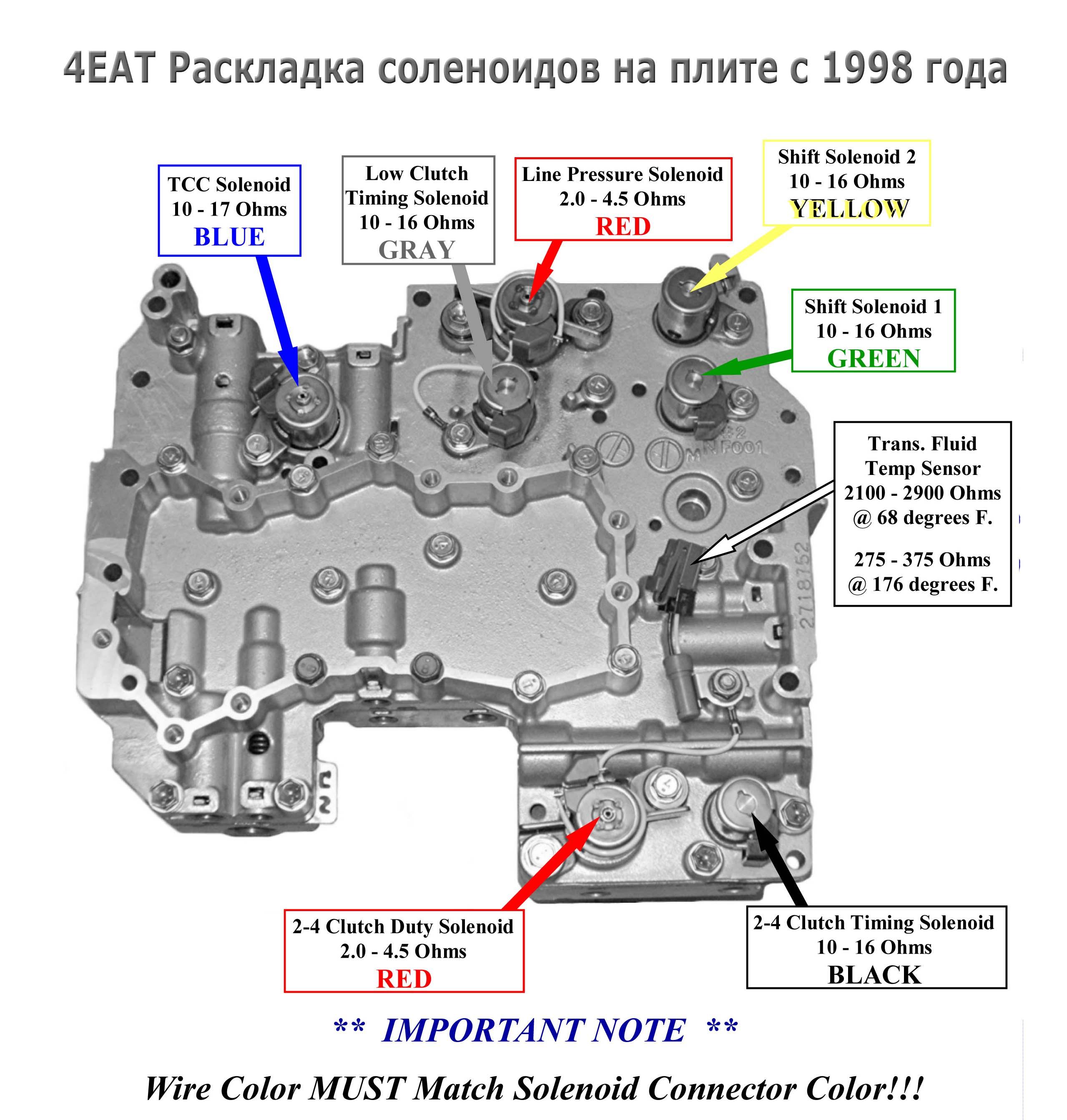 Transmission repair manuals 4EAT   Instructions for rebuild