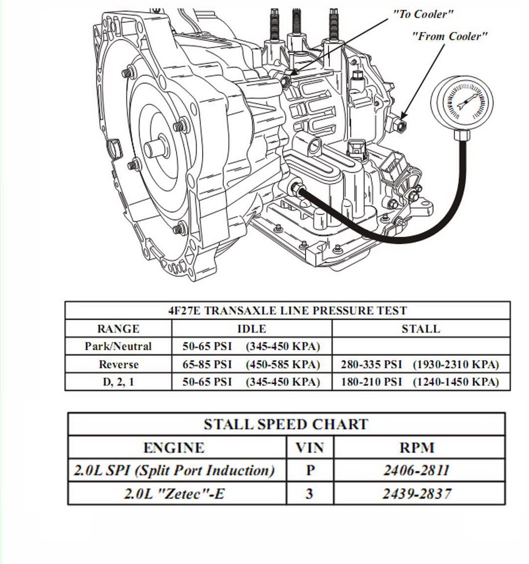 4f27e Transmission Parts  Repair Guidelines  Problems  Manuals
