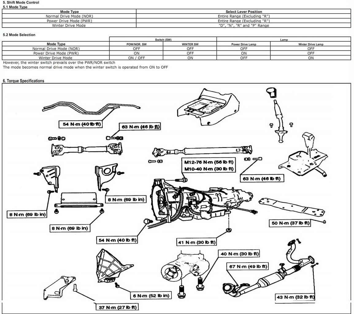 4L30E Transmission Repair Manuals