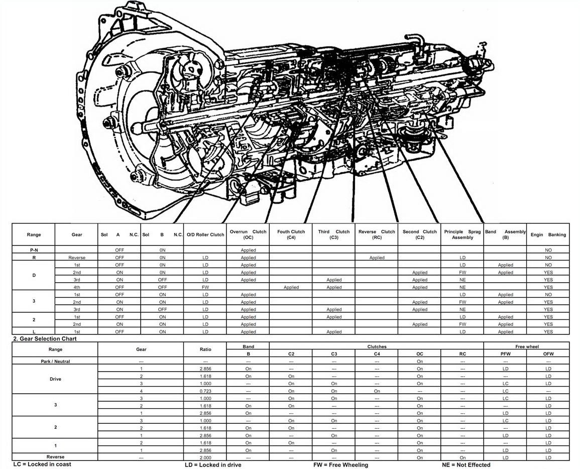 4l30e Transmission Repair Manuals Rebuild Instructions