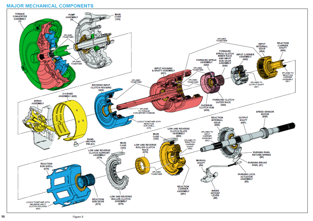 4L60E components