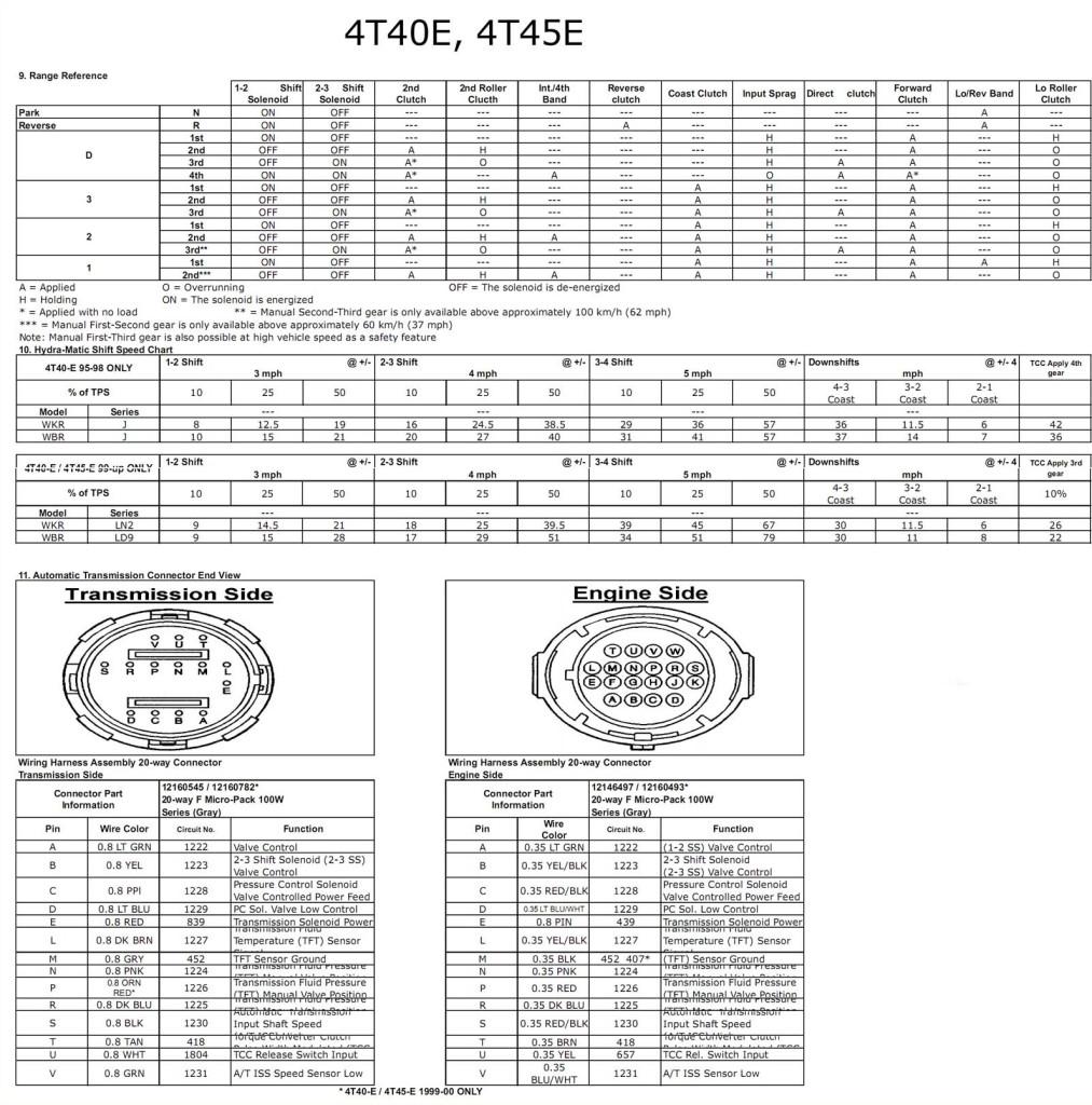 manual 4t40e/4t45