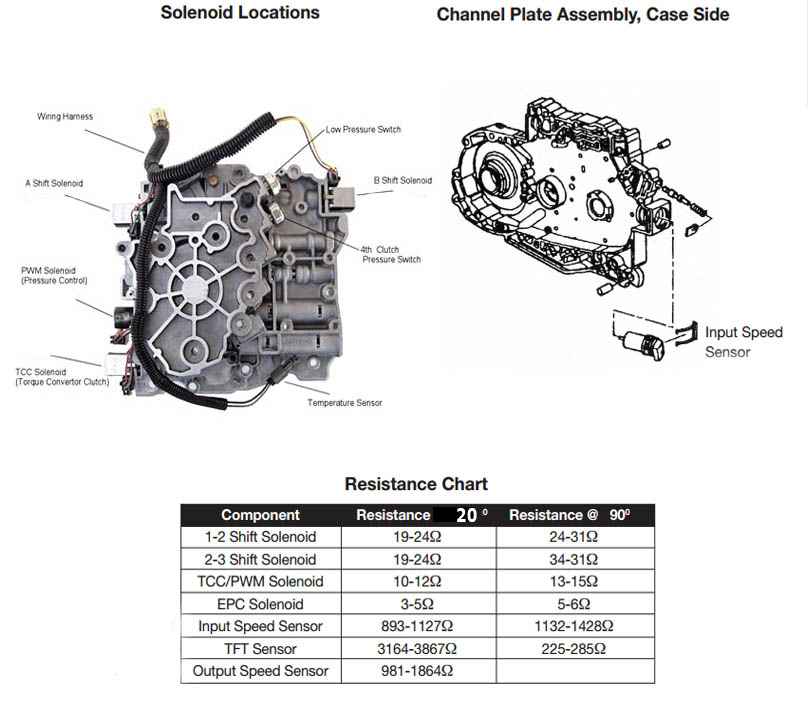 4t65e Transmission Repair Manuals  4t60e