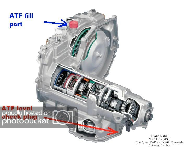 4t45e Automatic Transaxle Diagram - Wiring Diagram General