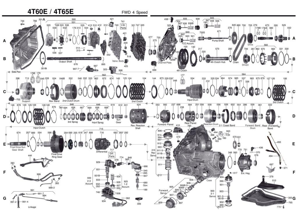 Transmission Repair Manuals 4t60e    4t65e  440