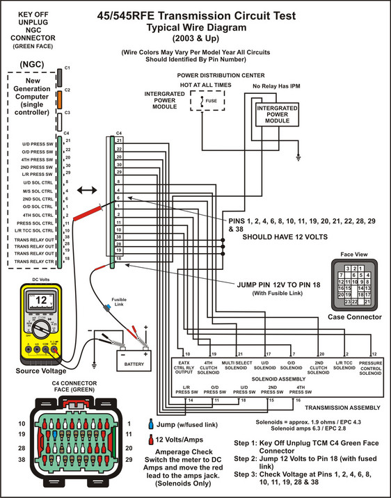 5-45 Transmission Diagnostic