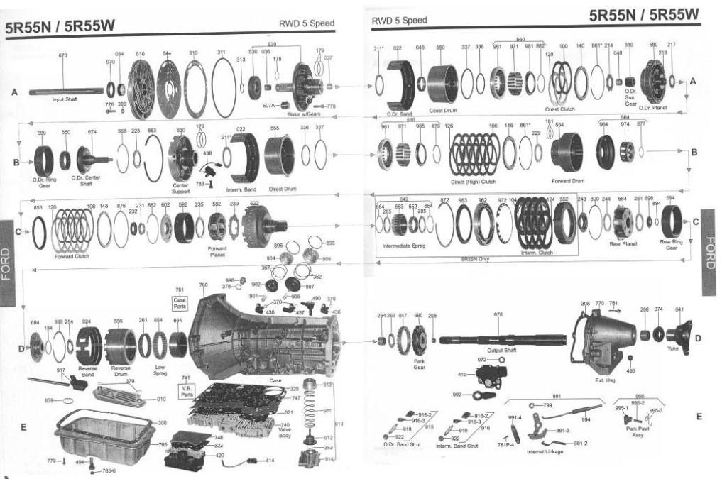 5R55W transmission