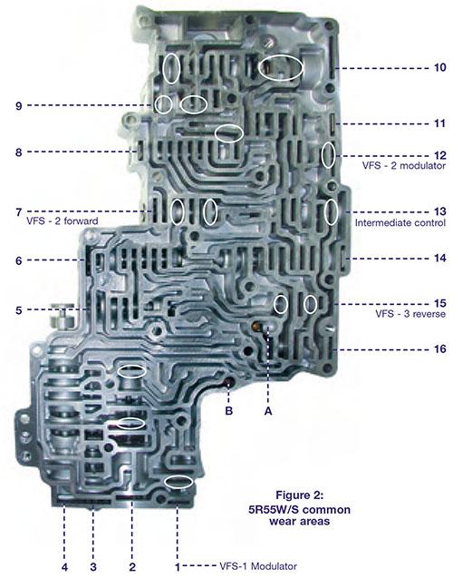 5r55w valve body