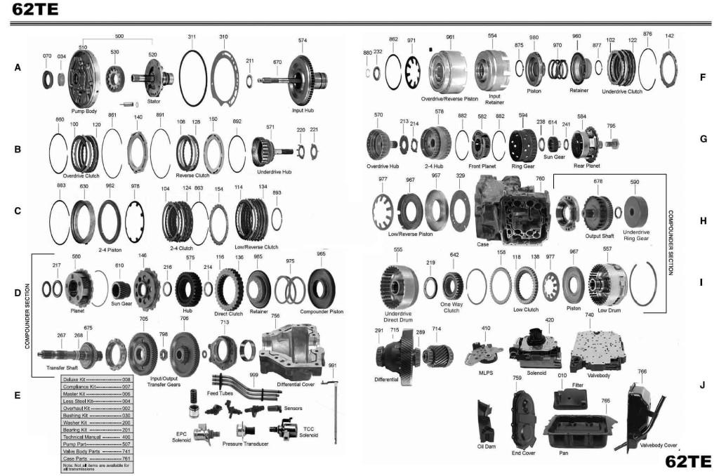 Transmission Repair Manuals 62te