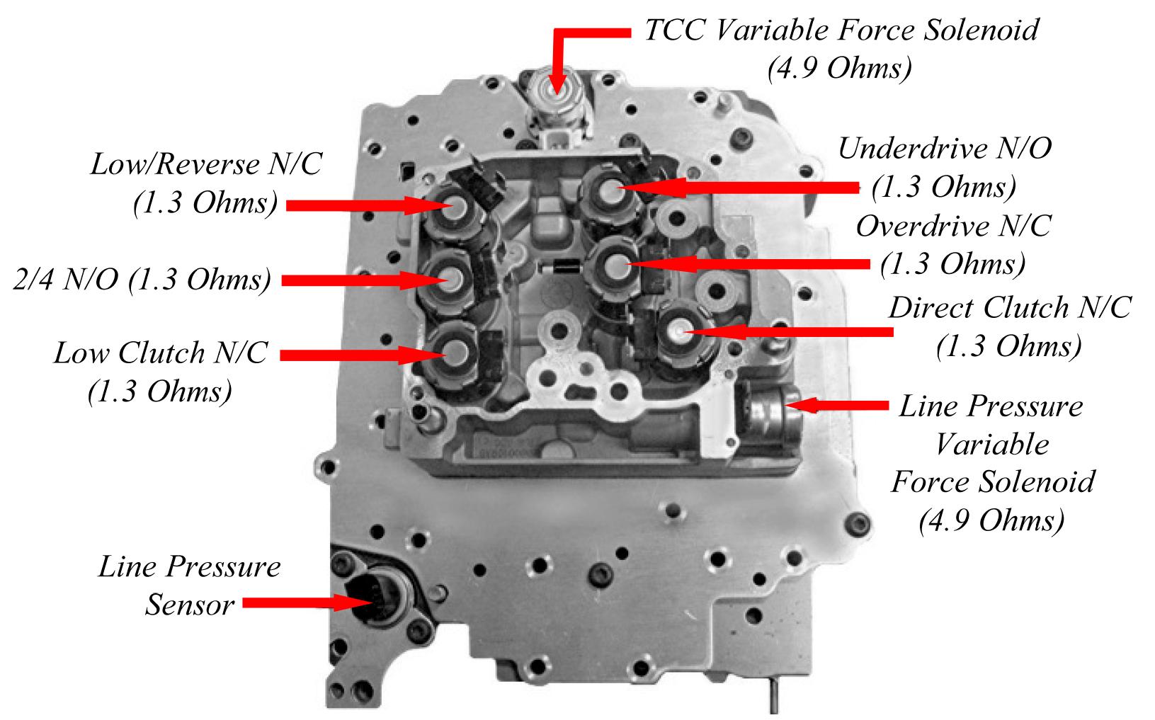 62te Transmission Diagram | Wiring Diagrams