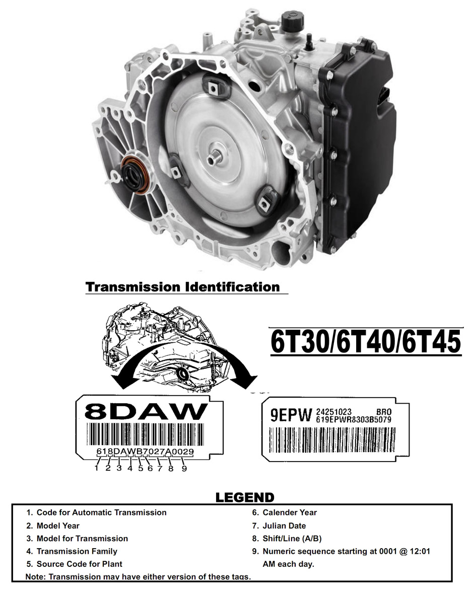 How To Rebuild Automatic Transmission >> Transmission repair manuals GM 6T45 - 6T40 / 6T50 /6T30 ...
