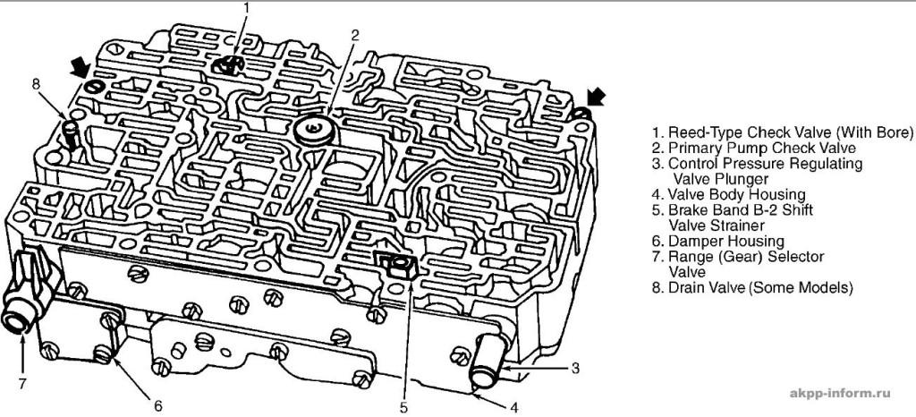 722.3 valve body