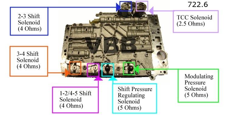 transmission repair manuals 722 6