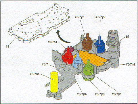 mercedes 722.8 transmission pdf