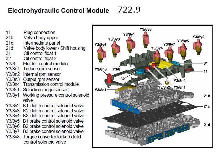 722.9 valve body