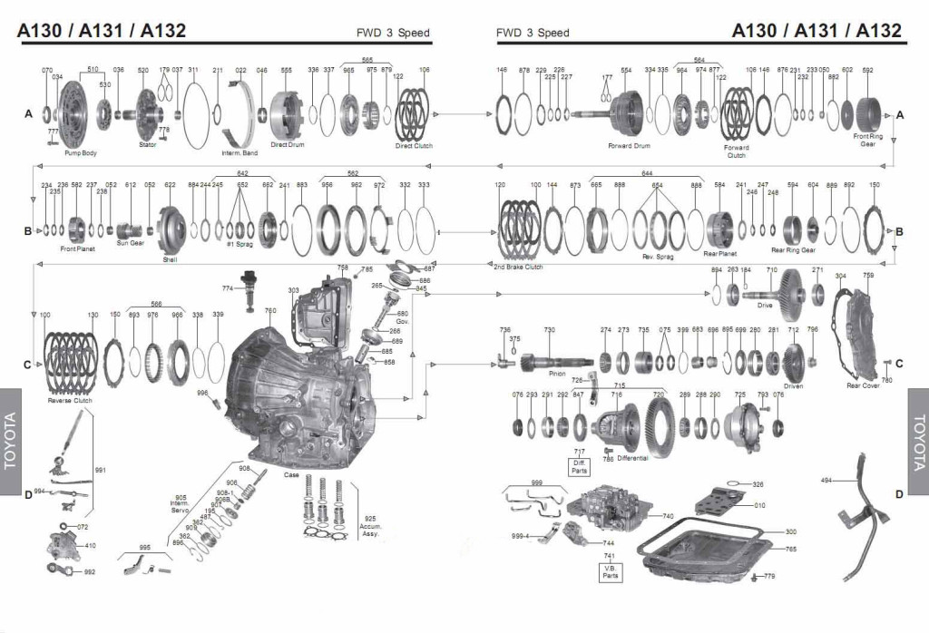 A130 tranismission scheme