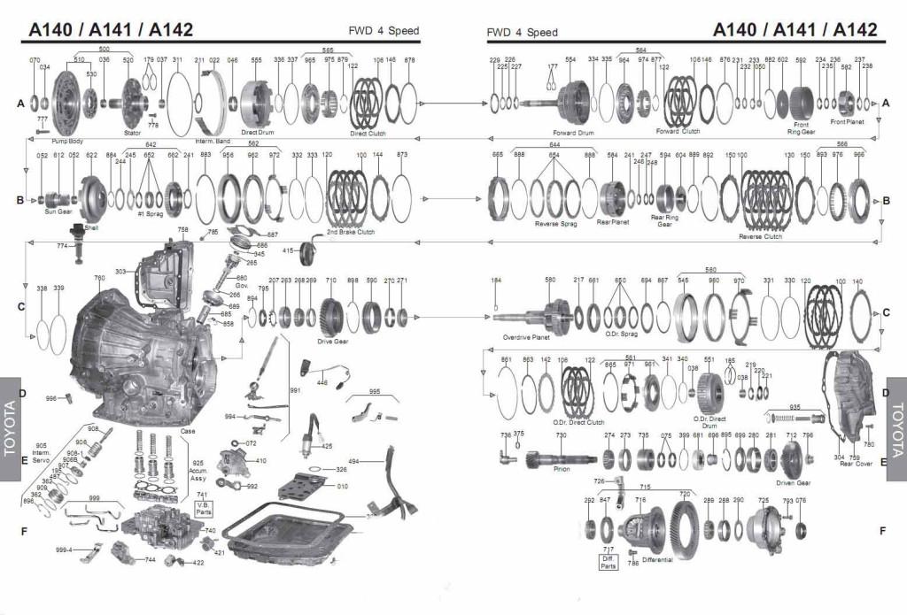 Transmission A140 scheme