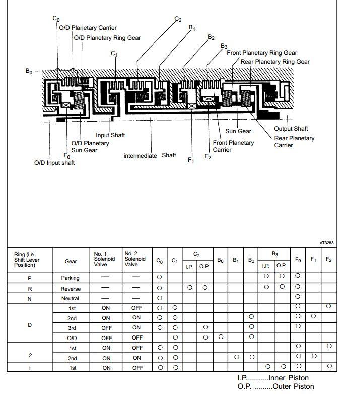 A46DE tranismission scheme
