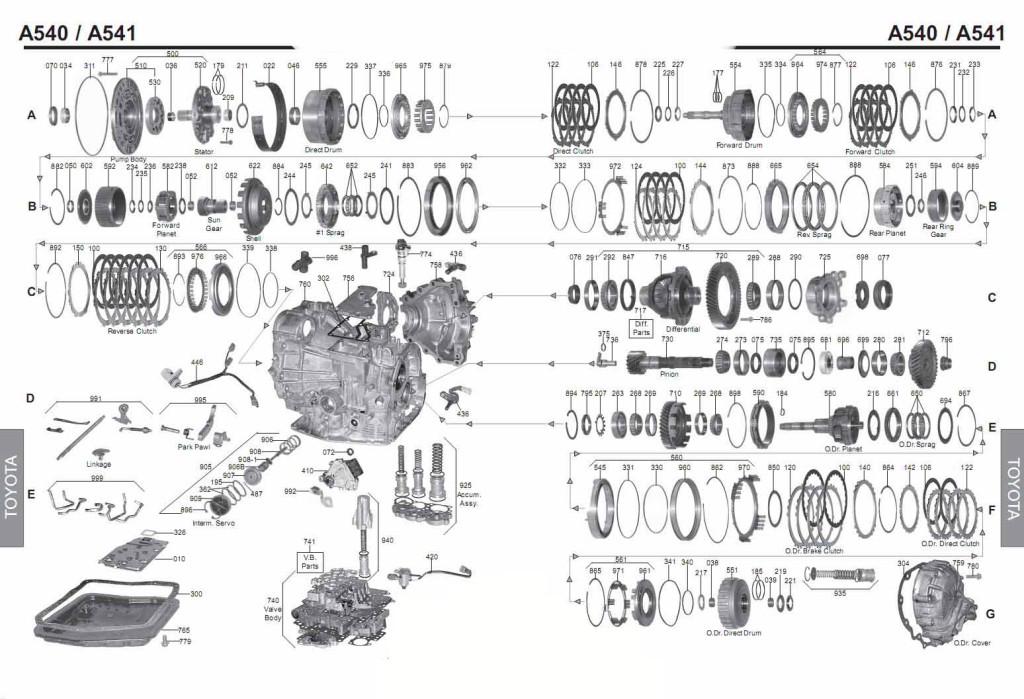 A540 transmission scheme