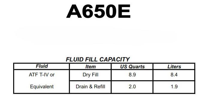 A650E_fluid change