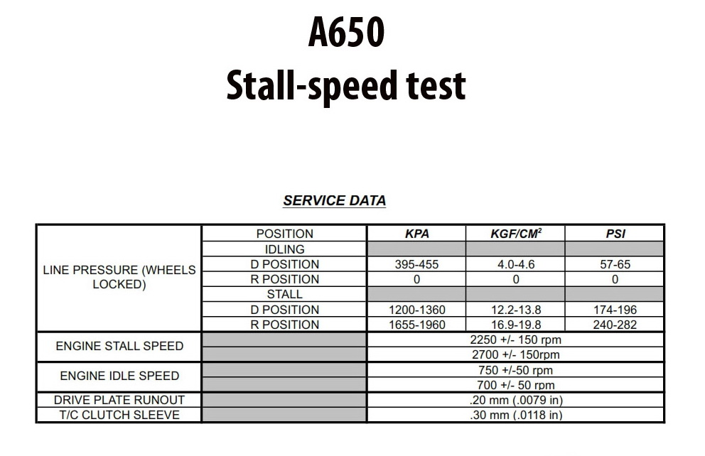 A650E_stall test
