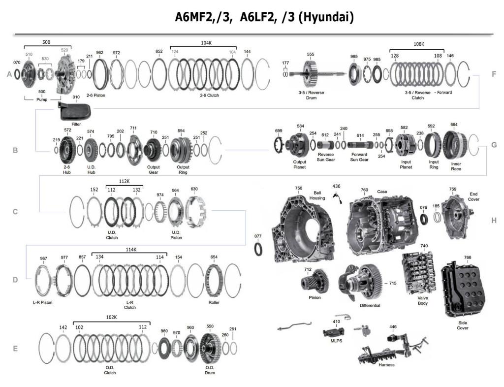A6LF2 scheme