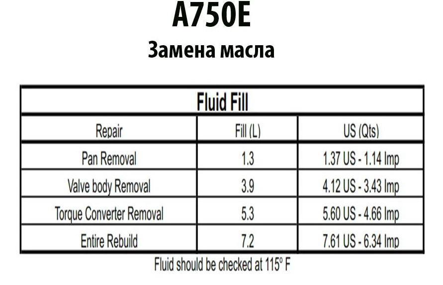 Transmission repair manuals A750E F | Instructions for