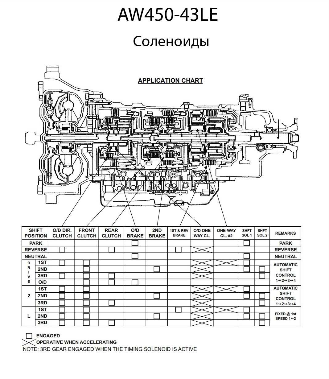 Transmission Repair Manuals Free 450 43le Wiring Diagram This Site Contains All Information About
