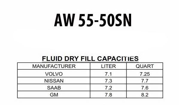 AW55-50sn oil