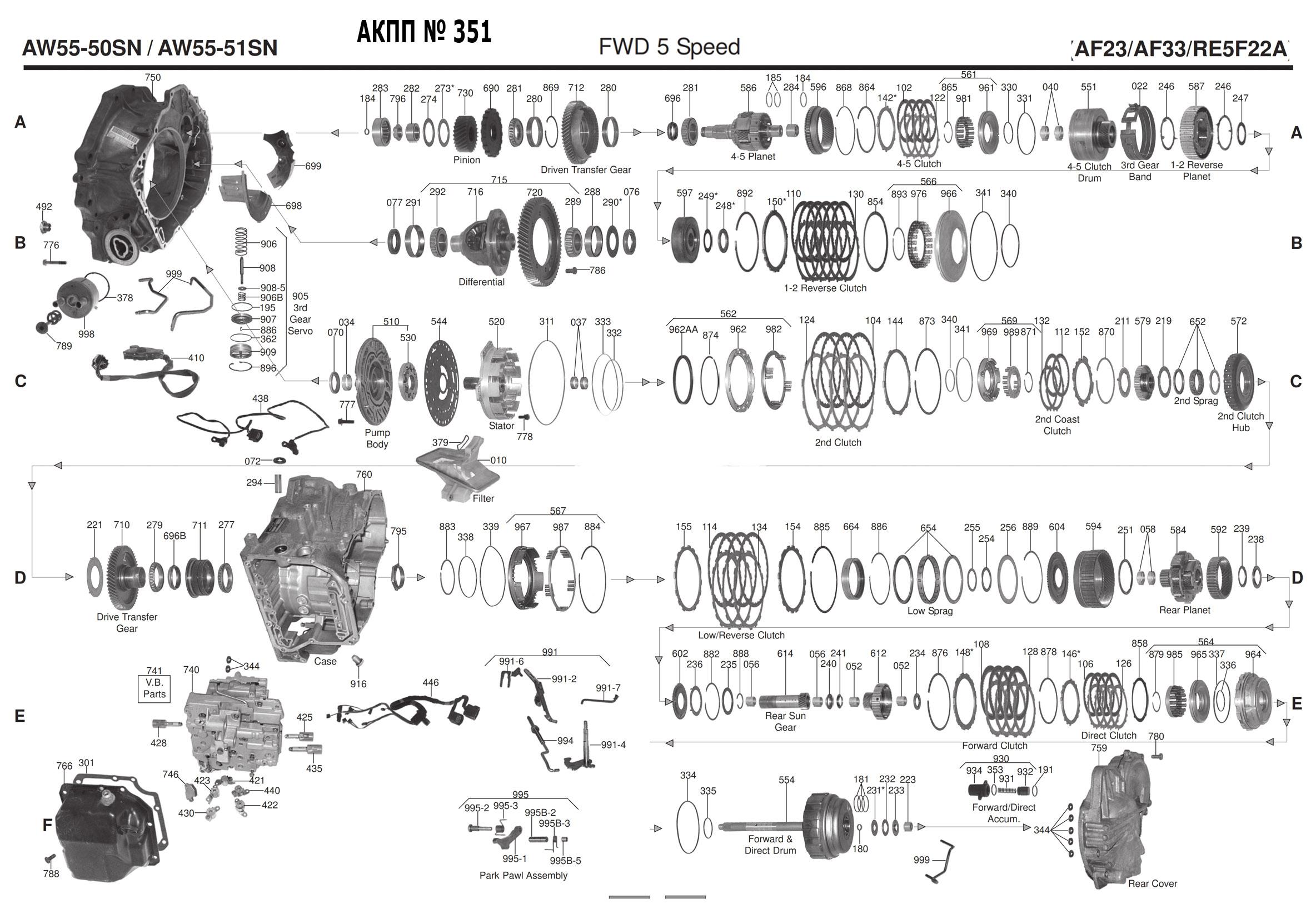 AW55-50 scheme
