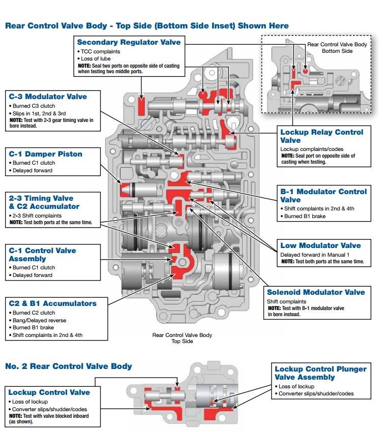 AW60-41 valve body