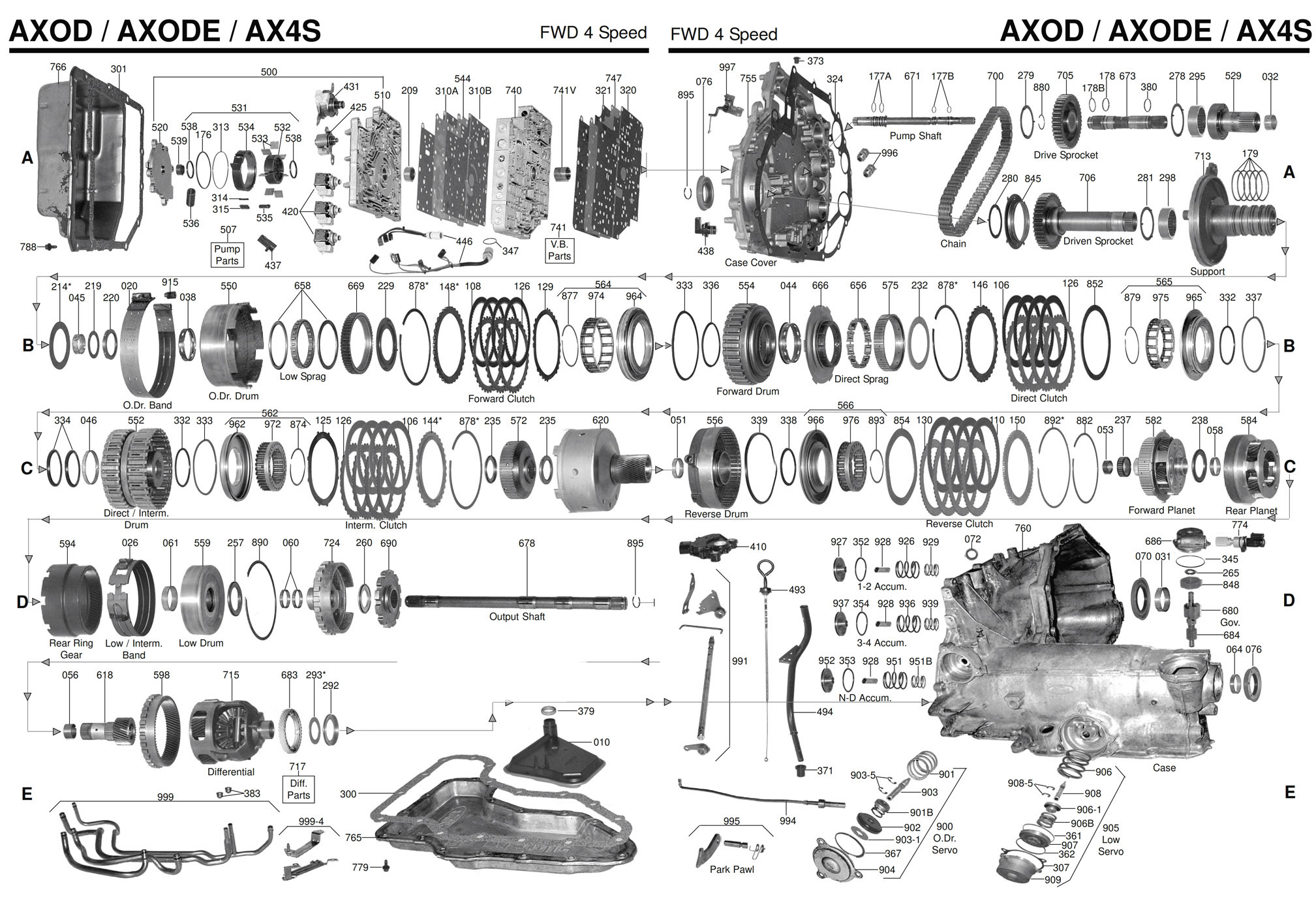 Transmission Repair Manuals Axod    Axod  Ax4s