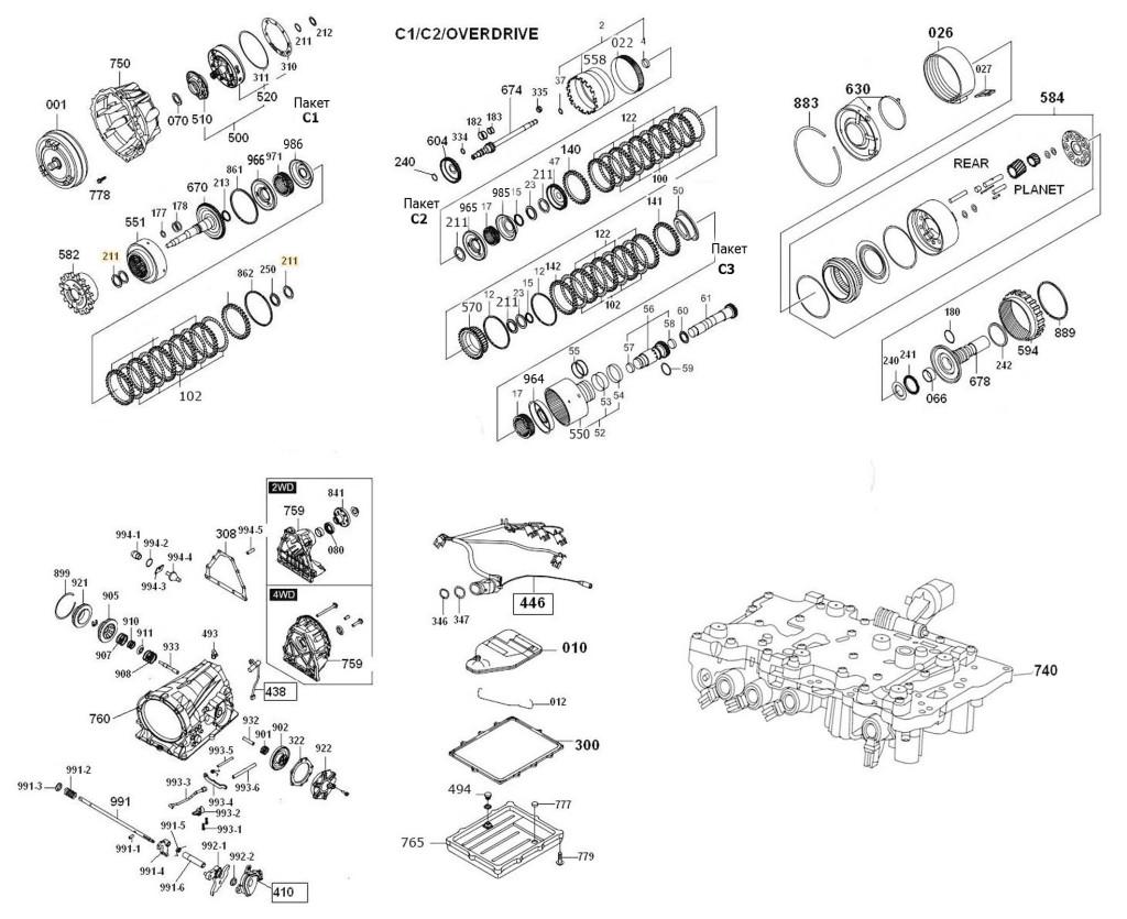 transmission BTR scheme