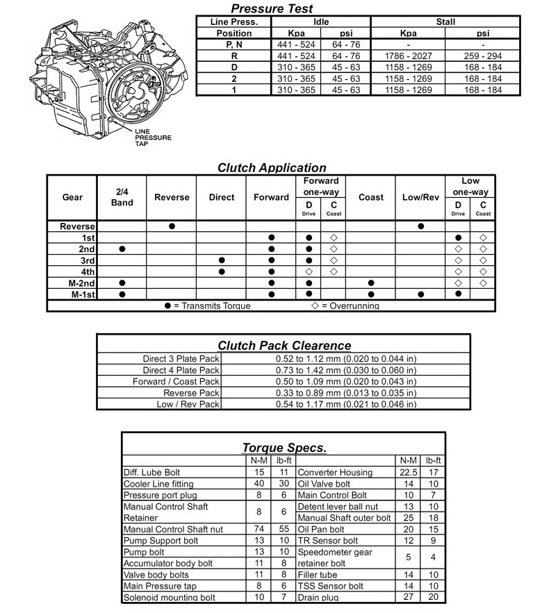 CD4E Manual