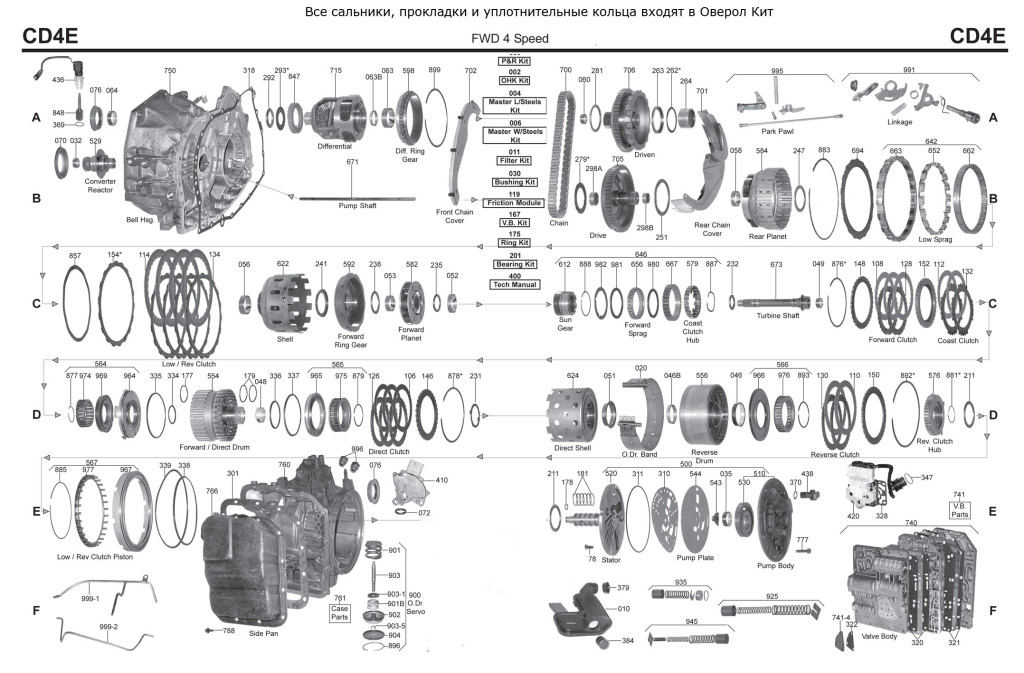 CD4E diagram scheme