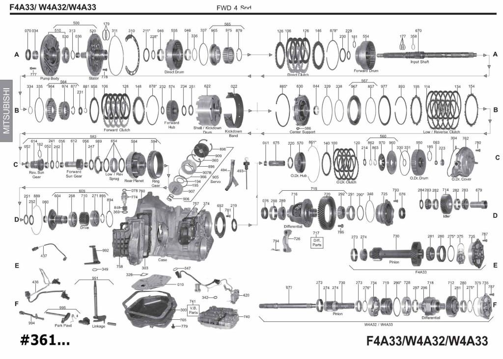 F4A33 scheme