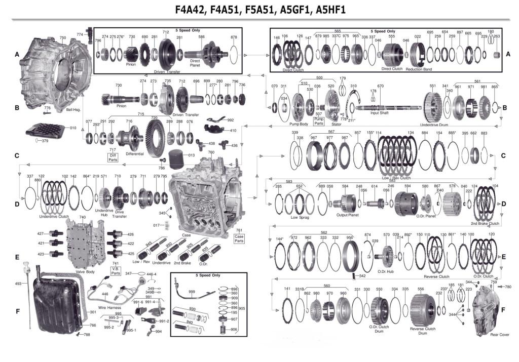 F4A41-F4A42-F5A51-F4A51-scheme