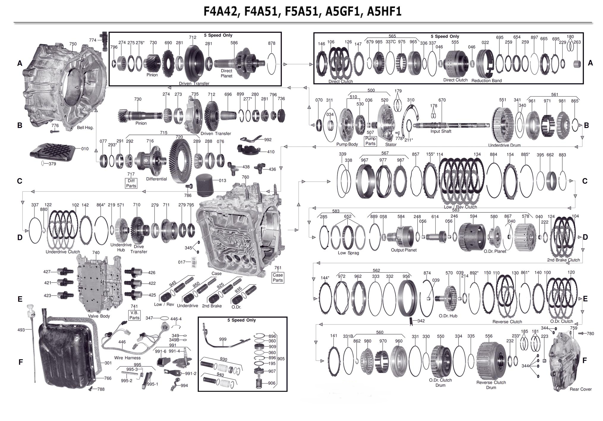 F4a41 F4a42 2 together with 6xkzd 2007 Kia Sorento Where Check Valve Controls in addition Automotive Industry Sario moreover 221776088363 further Bobcat 751 G Series Skid Steer Loader Parts Manual Pdf. on hyundai parts