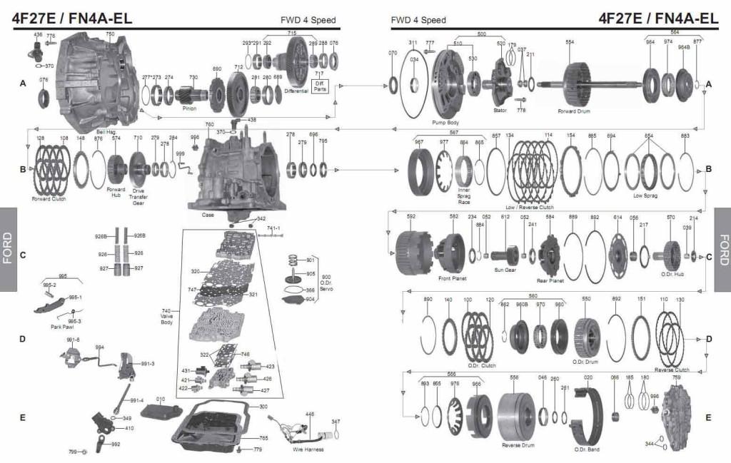 4F27E transmission scheme