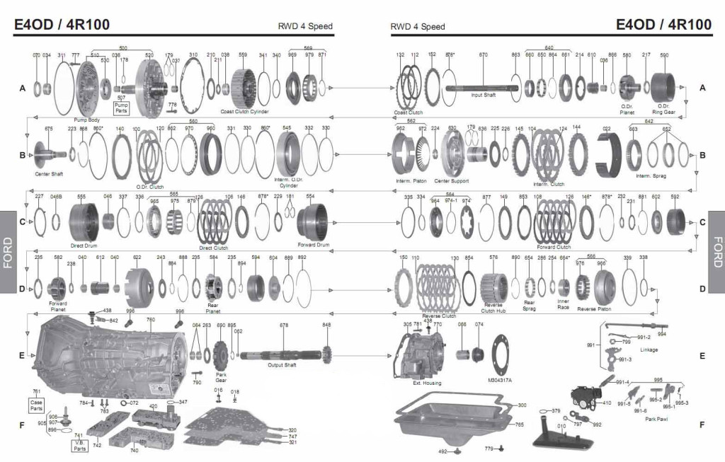 4r100 transmission diagram Scheme