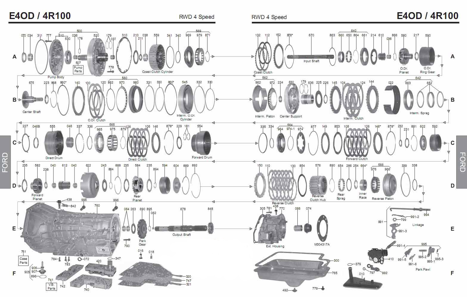 Transmission repair manuals 4R100 (E4OD) | Instructions for