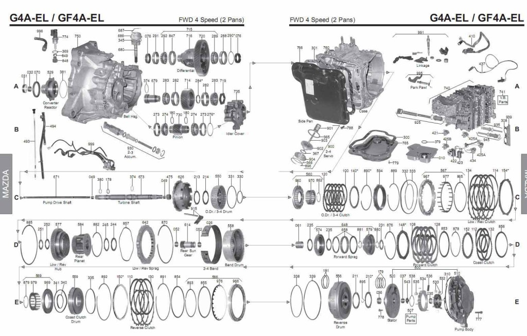 G4A transmission Scheme