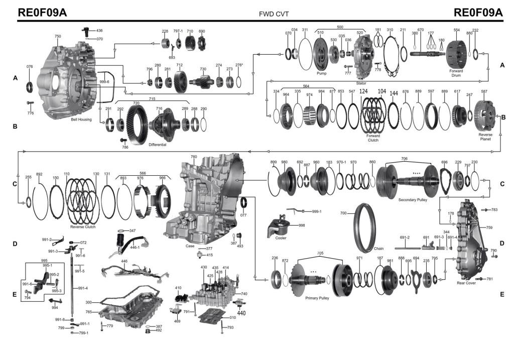 JF010 RE0F09A Scheme