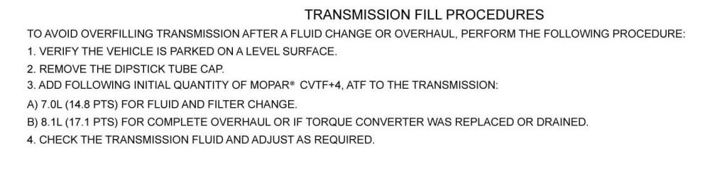 JF011E RE0F10A fluid