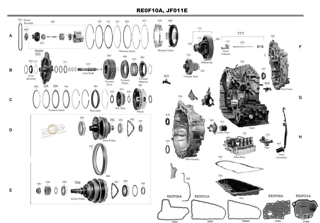 JF011E RE0F10A scheme